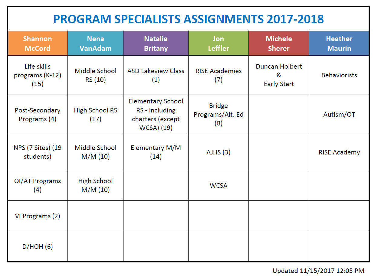 Prog. Specialists Assignments- Rev. 11-15-17.png