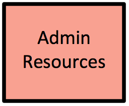AdminResources.png